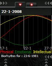 MainGraph